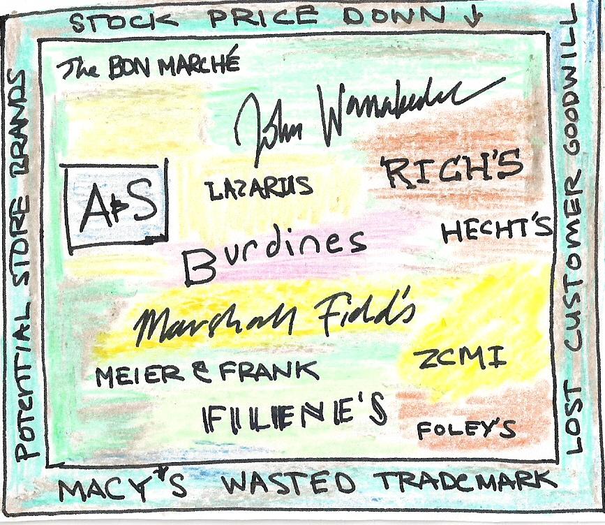 Macy's Department Stores