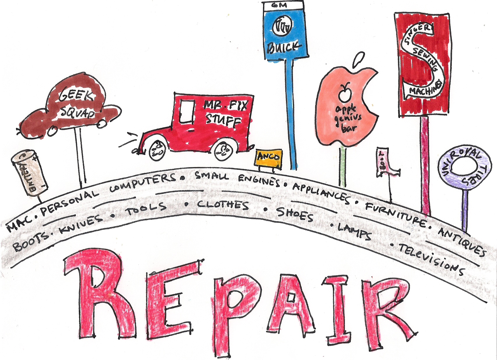 Repair Busineses