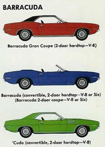 Plymouth 1971 Barracuda