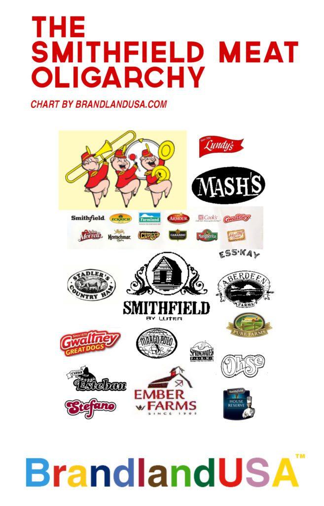 Smithfield_brands